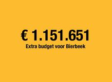 meer investeringsbudget voor Bierbeek